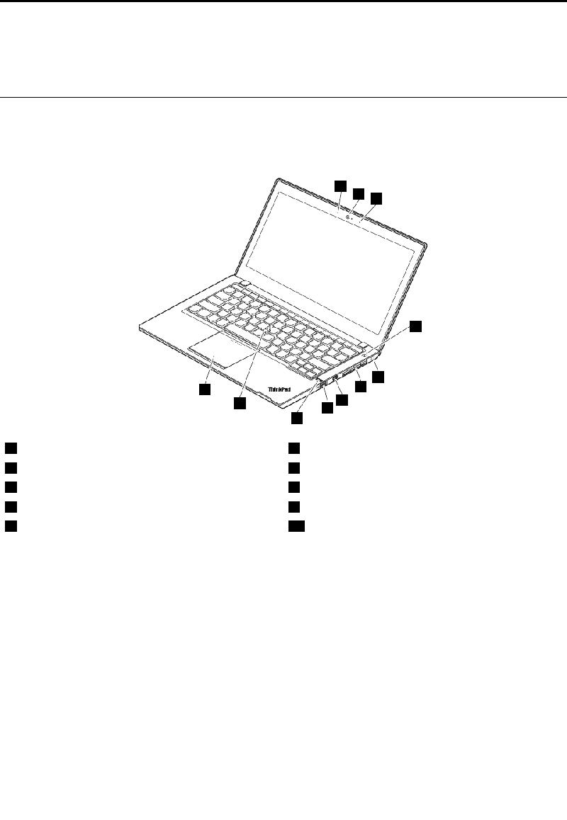 Lenovo ThinkPad T431s Laptop Maintenance manual PDF View