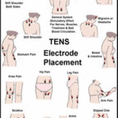 Recommended Chairs For Lower Back Pain Ikea Kitchen Table And Tens Unit Electrode Placement Guide - Prohealthcareproducts.com