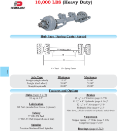 dexter electric over hydraulic wiring diagram 45 wiring diagram rh cita asia dexter electric over hydraulic wiring diagram dexter hydraulic brake pump  [ 1294 x 1650 Pixel ]