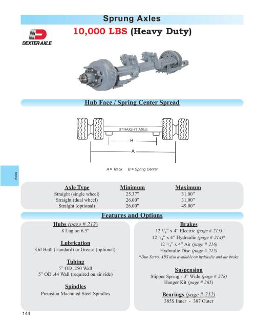 small resolution of dexter electric over hydraulic wiring diagram 45 wiring diagram rh cita asia dexter electric over hydraulic wiring diagram dexter hydraulic brake pump