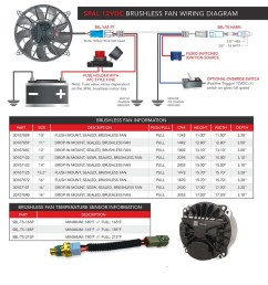spal brushless fan and shroud packages learn more today fan switch wiring spal fan wiring [ 970 x 979 Pixel ]