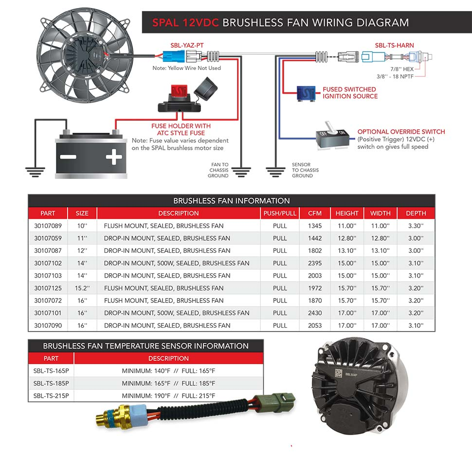 hight resolution of spal brushless fan and shroud packages learn more today fan switch wiring spal fan wiring