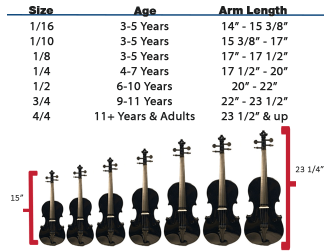 Violins can even be made small as and size though these usually need to custom also how buy  violin sizes  types austin bazaar music rh austinbazaar