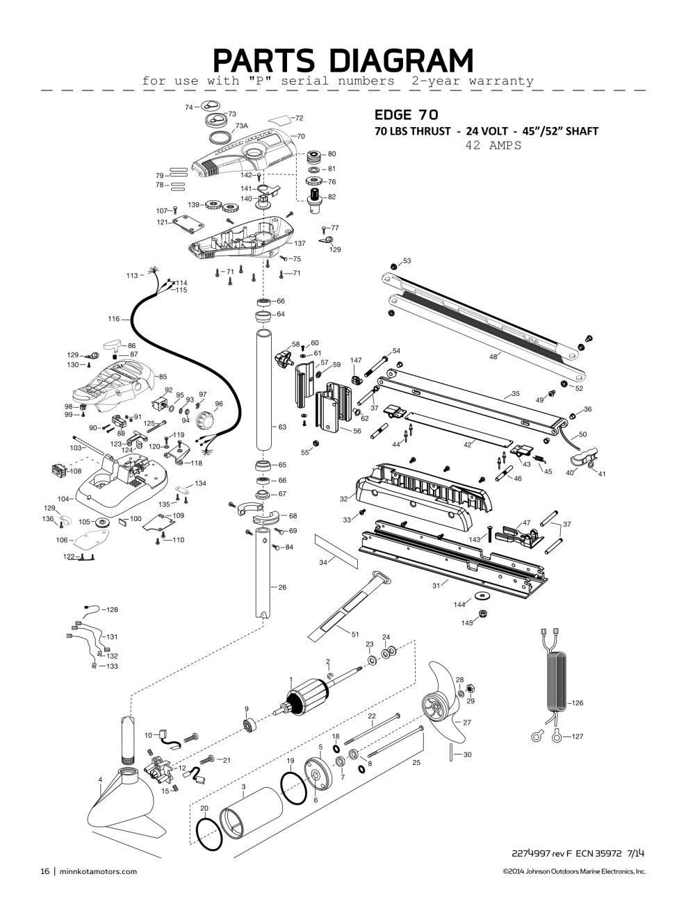 medium resolution of minn kota edge 70 wiring diagram wiring diagram toolbox minn kota edge 70 wiring diagram