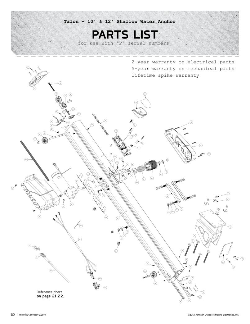 Minn Kota Talon Replacement Parts
