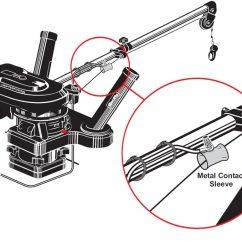 Minn Kota Plug Wiring Diagram For Garage Consumer Unit Install Trolling Motor Parts Www Toyskids Co Scotty Downrigger 37 Online Maxxum