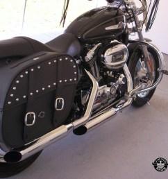 fred s harley davidson sportster 1200 custom w spear saddlebags  [ 960 x 960 Pixel ]