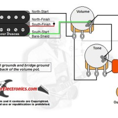 Ibanez Wiring Diagram 5 Way Switch Flow Of Digestive System 1 Humbucker/1 Volume/1 Tone