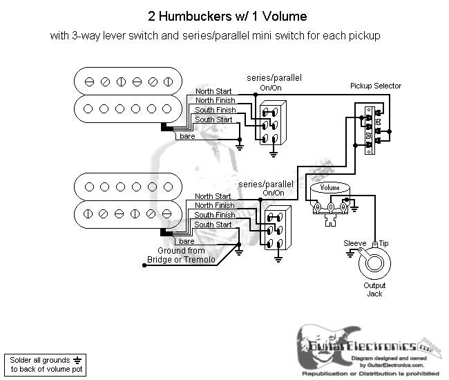 seymour duncan mini humbucker wiring diagrams
