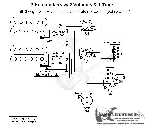 coil tap humbucker pickup wiring diagrams
