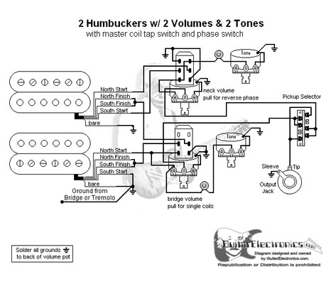 2 HBs3Way Lever2 Vol2 TonesCoil Tap & Reverse Phase
