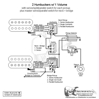 guitar wiring diagrams coil split 1982 honda z50r diagram 2 hbs/3-way toggle/1 vol/series-split-parallel & master series-parallel