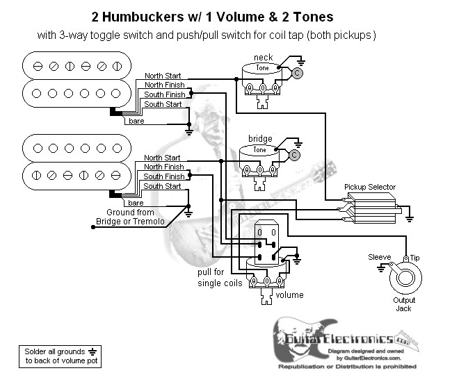 dual humbucker wiring diagram 2 volume 2 tone