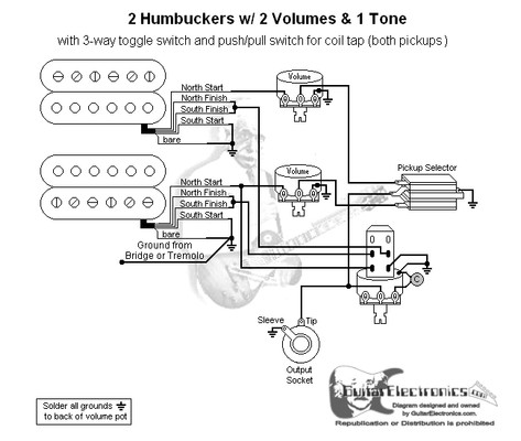 hss wiring diagram seymour duncan for motor starter 2 humbuckers/3-way toggle switch/2 volumes/1 tone/coil tap
