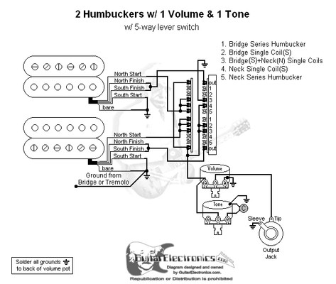 ibanez wiring diagram seymour duncan mercury ep1501 2 humbuckers/5-way lever switch/1 volume/1 tone/00