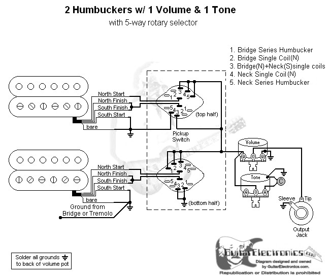 guitar wiring diagrams 1 humbucker 1 single coil