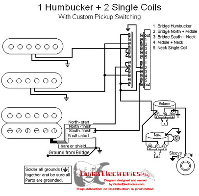 As Well Hss Strat Wiring Diagram On Telecaster Guitar