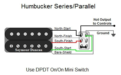 guitar wiring diagram 2 pickup 1 volume tone human mandible humbucker series/parallel