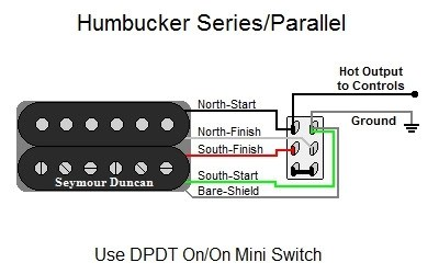 wiring diagram guitar 5 way switch chevy impala humbucker series/parallel