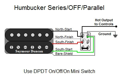 3 wire single coil pickup wiring diagram honeywell furnace thermostat humbucker series/off/parallel