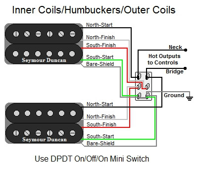 double humbucker wiring diagram wabco air suspension inner coils/humbuckers/outer coils