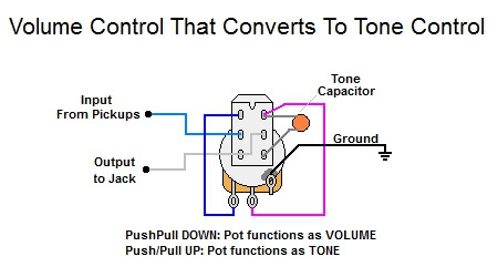 Volume Control Converts to Tone Control