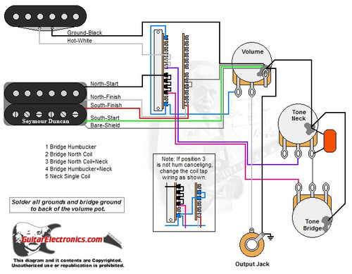 1 Humbucker1 Single Coil5Way Lever Switch1 Volume2