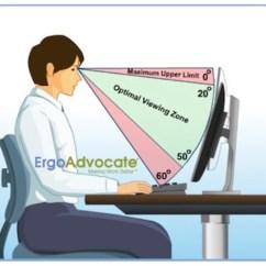 Desk Chair Vs Task Ergonomic For Your Back Eye Strain, Neck Pain And Monitor Ergonomics (conventional Wisdom Evidence ...