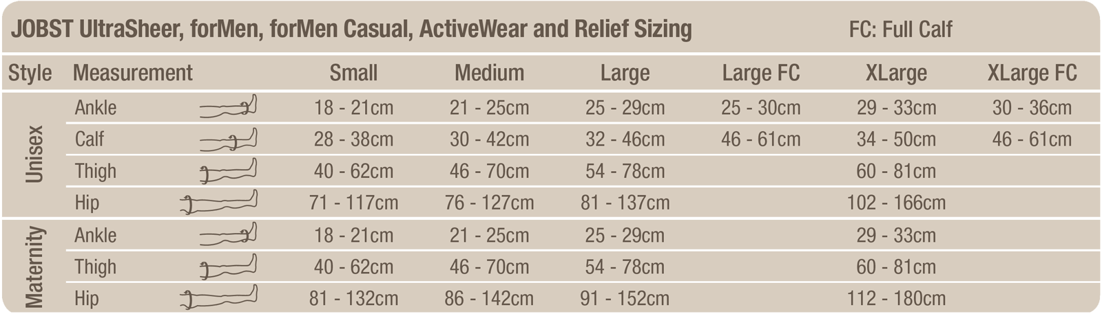 Size chart jobst selection guide newg also relief mmhg knee high open toe beige superpharmacyplus rh