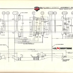 91 S10 Wiring Diagram 1994 Honda Prelude Stereo 1962 1963 Chevy Gmc Ls Swap Lsx Everything