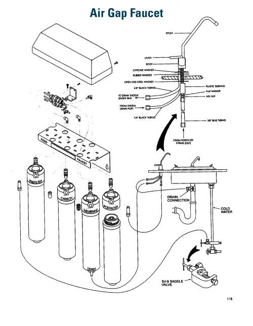 small resolution of air gap faucet diagram