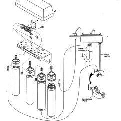 Residential Water Softener Hook Up Diagram 12v Alternator Wiring Air Gap Vs Non Faucet Esp Products