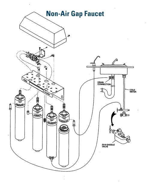 small resolution of non air gap faucet diagram