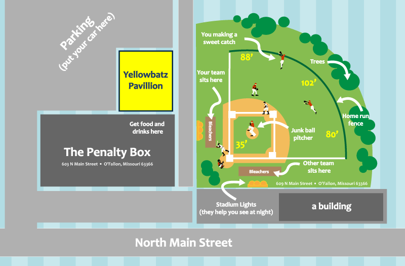 Yellowbatz Wiffle Ball Stadium at the Penalty Box Bar