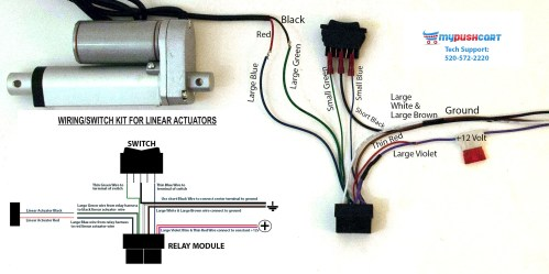 small resolution of odicis org free image about wiring diagram limit switch wiring diagram limit switch wiring diagram