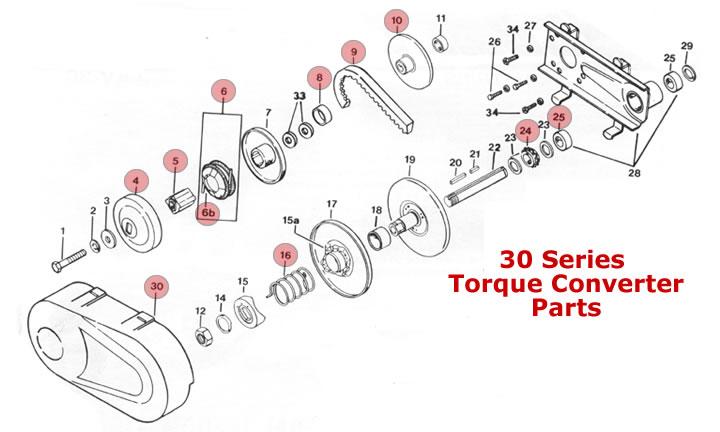 Go Kart Parts  Torque Converters & Belts  30 Series