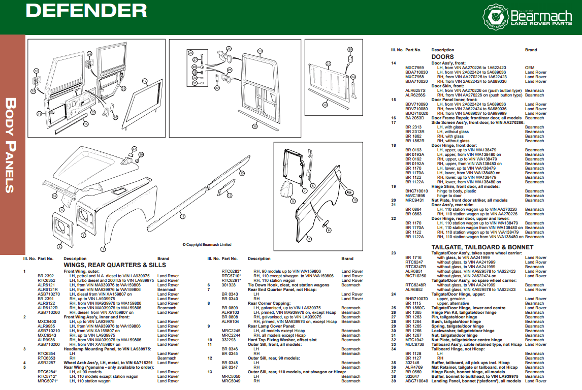 land rover freelander parts diagram pourbaix manganese defender body and exterior exploded view