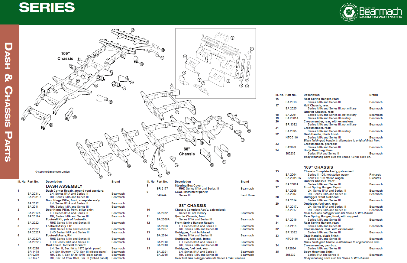 land rover discovery parts diagram briggs and stratton engine porsche cayenne
