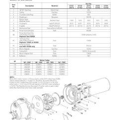 Goulds Jet Pump Diagram Lift Control Panel Wiring Parts Bing Images