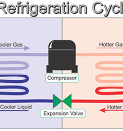 diagram of refrigeration cycle [ 2129 x 1156 Pixel ]