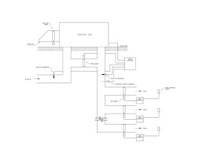 What's the difference between VAV vs VVT HVAC Systems