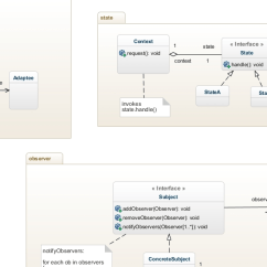 Tool To Generate Class Diagram From Java Code Weathering And Erosion Venn Design Patterns - Uml Example In Genmymodel   The Blog