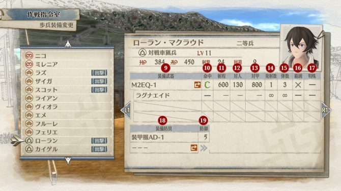 Valkyria Chronicles 4 Gets Lots of New Screenshots and Info on Characters and Progression