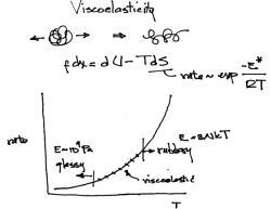 Intermediate MacroEconomics I Semester 3 Delhi University