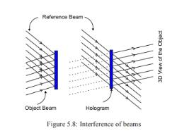 ENGINEERING UIET 1ST YEAR PHYSICS HANDWRITTEN Lasers and