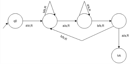 Construct a turing machine which accepts a string with