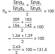 Different Method to find Index numbers, Business