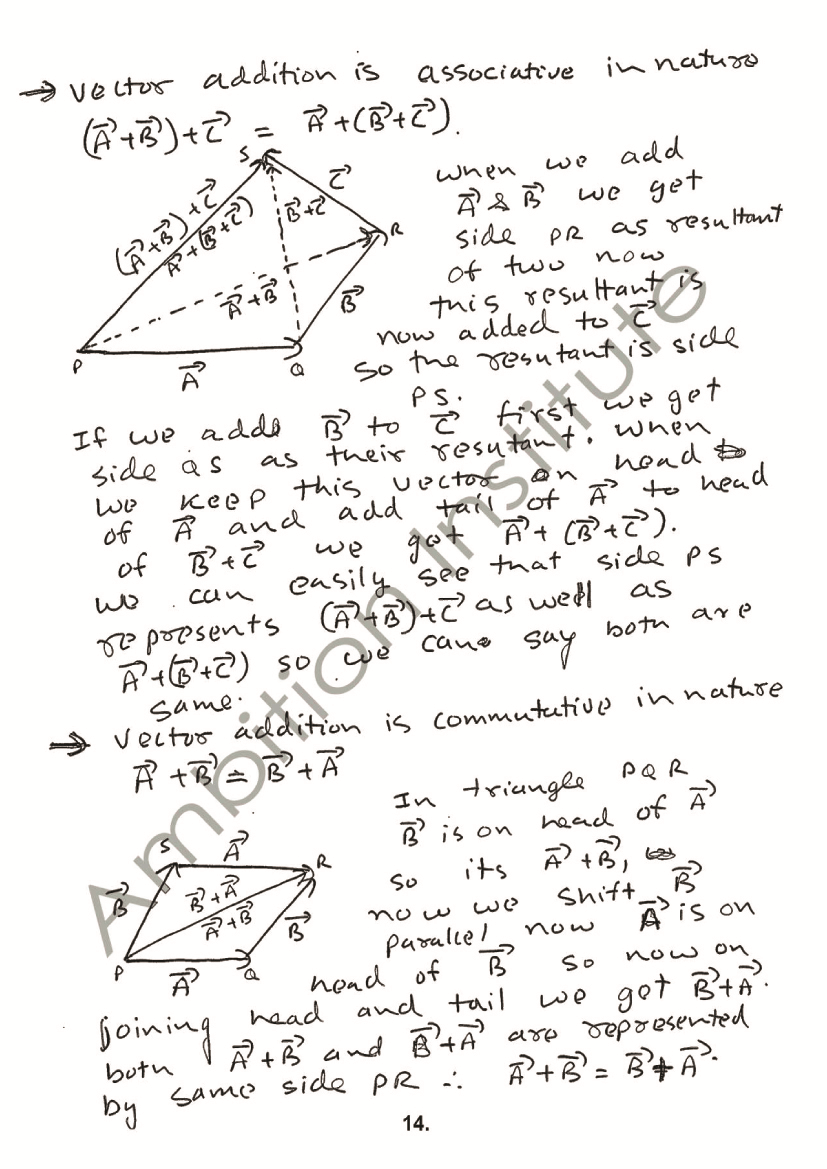 Scalar and Vector Theory Sheets, Class 12, Electrostatics