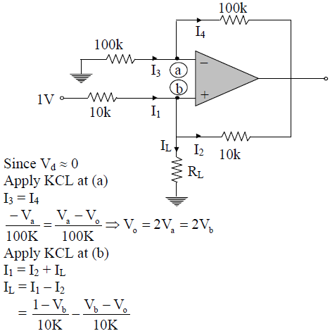 In the circuit given below, the op-amp is ideal. The value