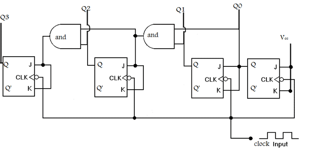 1. Combinational & Sequential Circuits, Digital Logic